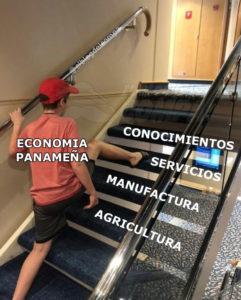 Economía Panameña su Capital Humano