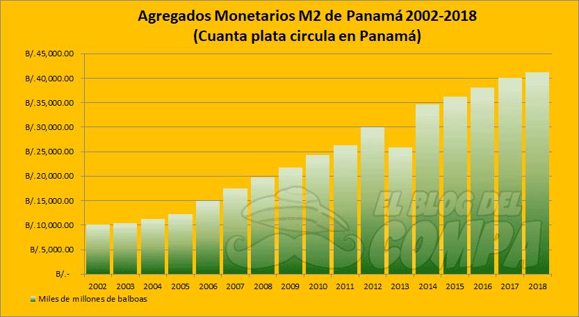 5 efectos de la migración venezolana en la economía panameña.